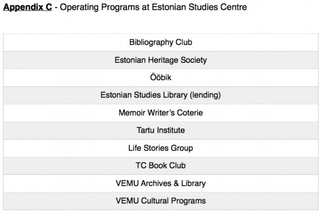 Appendix C - Operating Programs at Estonian Studies Centre